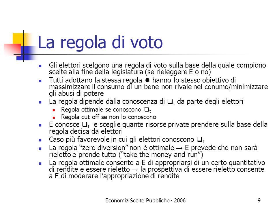 Economia Scelte Pubbliche - 20069 La regola di voto Gli elettori scelgono una regola di voto sulla base della quale compiono scelte alla fine della le