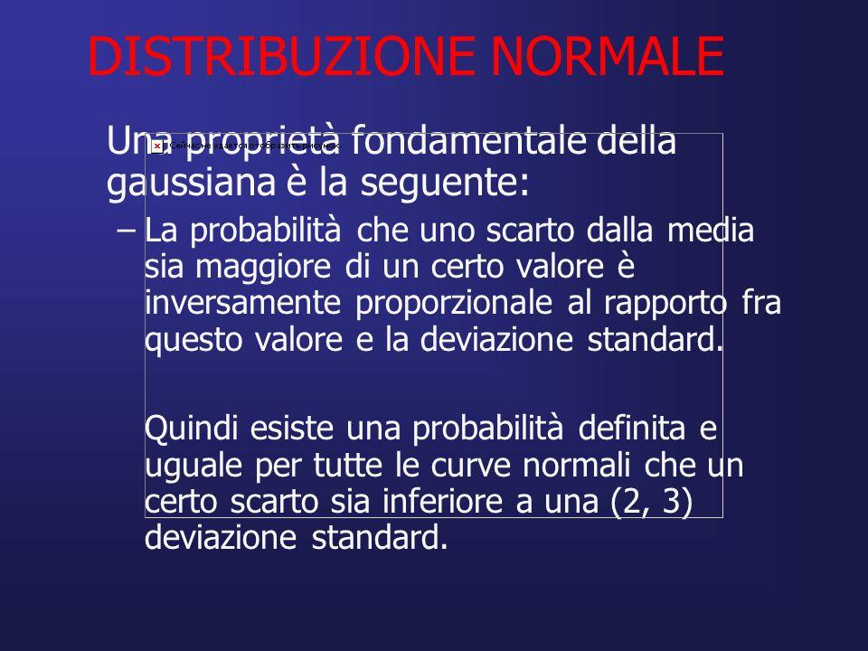 DISTRIBUZIONE NORMALE Una proprietà fondamentale della gaussiana è la seguente: –La probabilità che uno scarto dalla media sia maggiore di un certo va
