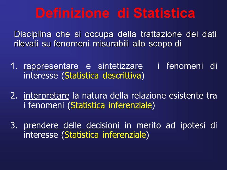 Definizione di Statistica 1.rappresentare e sintetizzare i fenomeni di interesse (Statistica descrittiva) 2.interpretare la natura della relazione esi