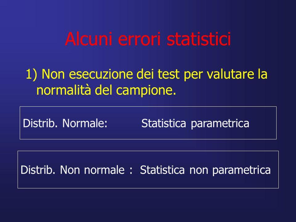 Alcuni errori statistici 1) Non esecuzione dei test per valutare la normalità del campione. Distrib. Normale: Statistica parametrica Distrib. Non norm