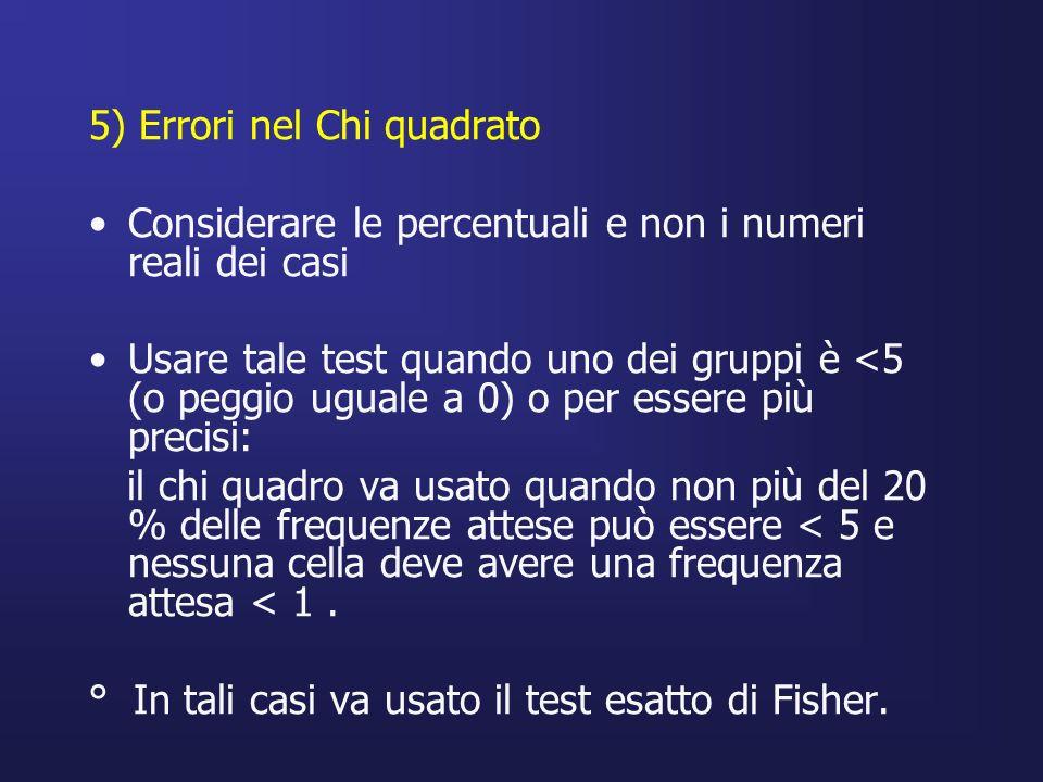 5) Errori nel Chi quadrato Considerare le percentuali e non i numeri reali dei casi Usare tale test quando uno dei gruppi è <5 (o peggio uguale a 0) o