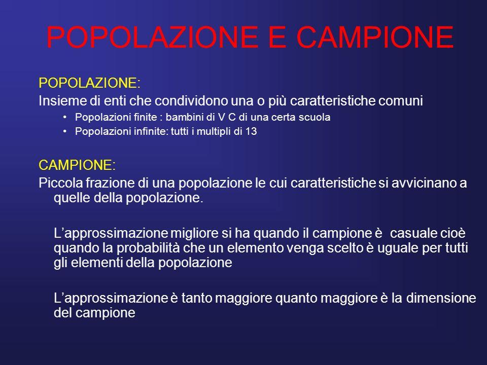 POPOLAZIONE E CAMPIONE POPOLAZIONE: Insieme di enti che condividono una o più caratteristiche comuni Popolazioni finite : bambini di V C di una certa