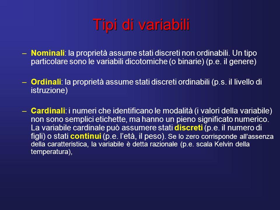 Tipi di variabili –Nominali: la proprietà assume stati discreti non ordinabili. Un tipo particolare sono le variabili dicotomiche (o binarie) (p.e. il