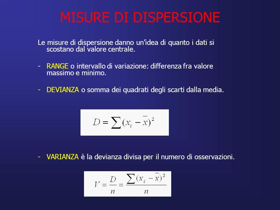 MISURE DI DISPERSIONE Le misure di dispersione danno unidea di quanto i dati si scostano dal valore centrale. - RANGE o intervallo di variazione: diff