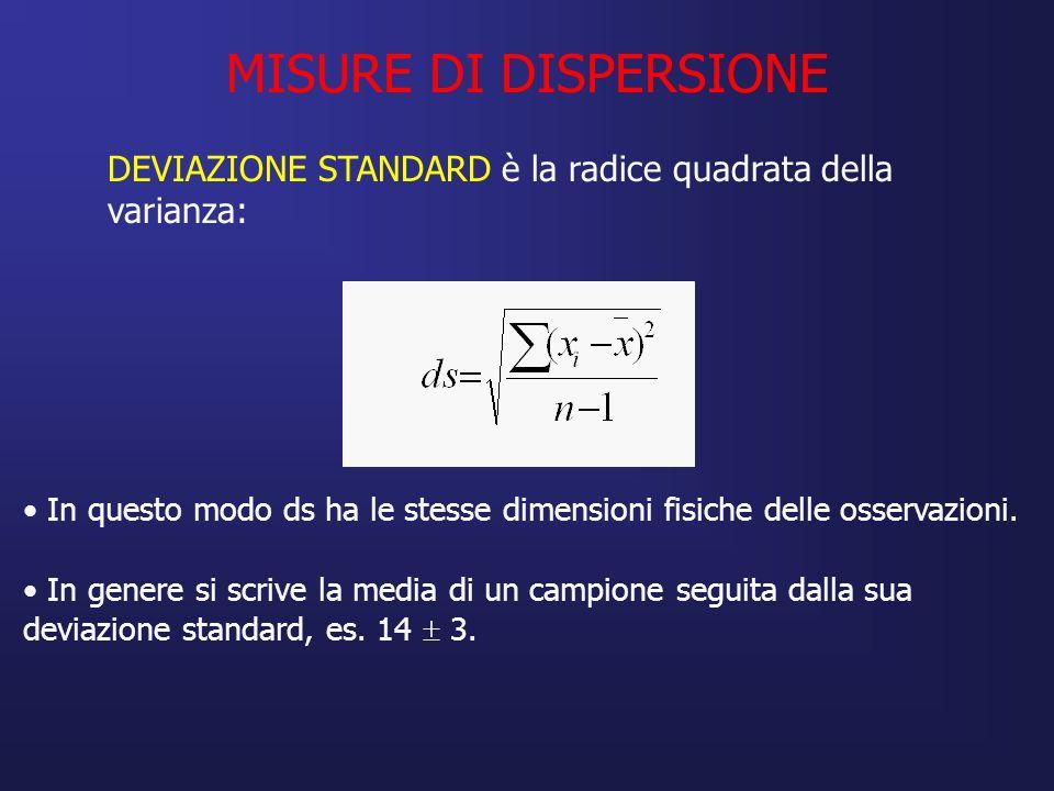 MISURE DI DISPERSIONE DEVIAZIONE STANDARD è la radice quadrata della varianza: In questo modo ds ha le stesse dimensioni fisiche delle osservazioni. I