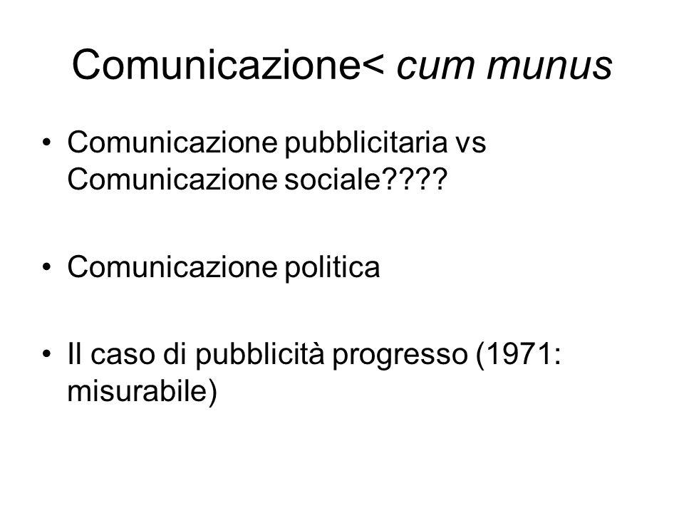 Comunicazione< cum munus Comunicazione pubblicitaria vs Comunicazione sociale???? Comunicazione politica Il caso di pubblicità progresso (1971: misura