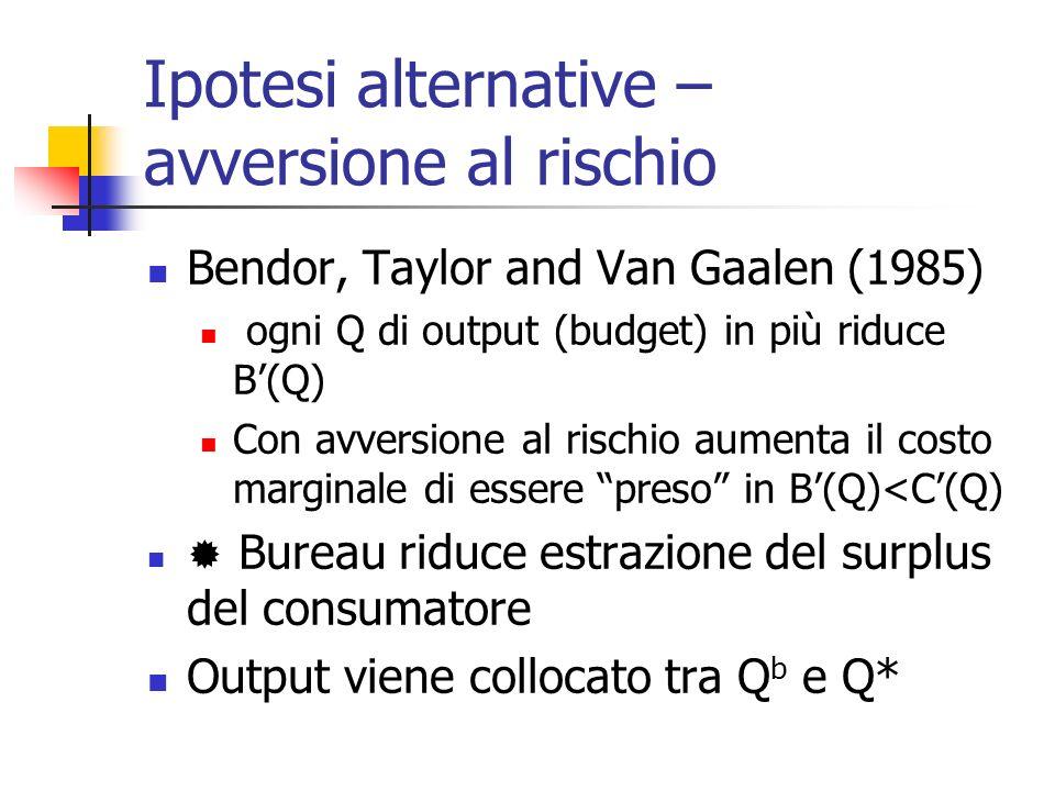 Ipotesi alternative – avversione al rischio Bendor, Taylor and Van Gaalen (1985) ogni Q di output (budget) in più riduce B(Q) Con avversione al rischi