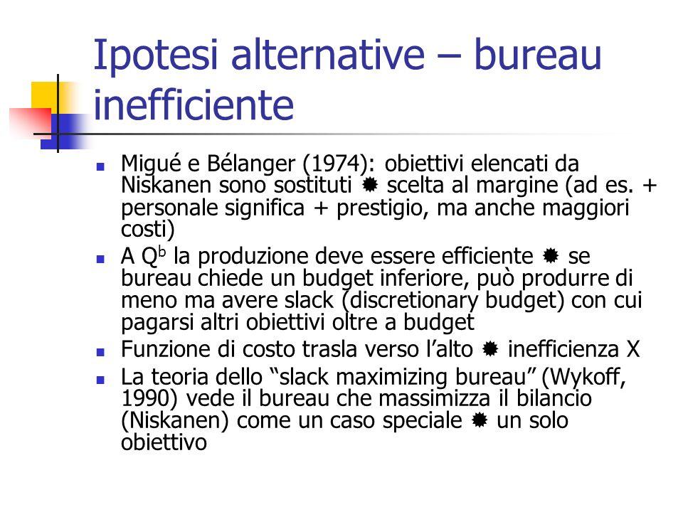 Ipotesi alternative – bureau inefficiente Migué e Bélanger (1974): obiettivi elencati da Niskanen sono sostituti scelta al margine (ad es. + personale