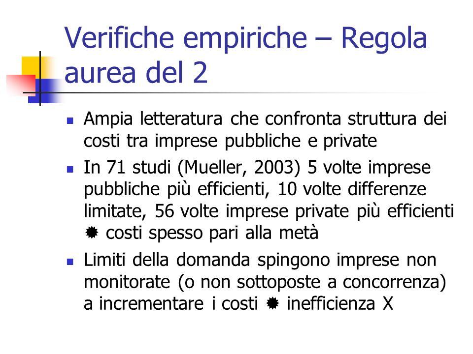 Verifiche empiriche – Regola aurea del 2 Ampia letteratura che confronta struttura dei costi tra imprese pubbliche e private In 71 studi (Mueller, 200