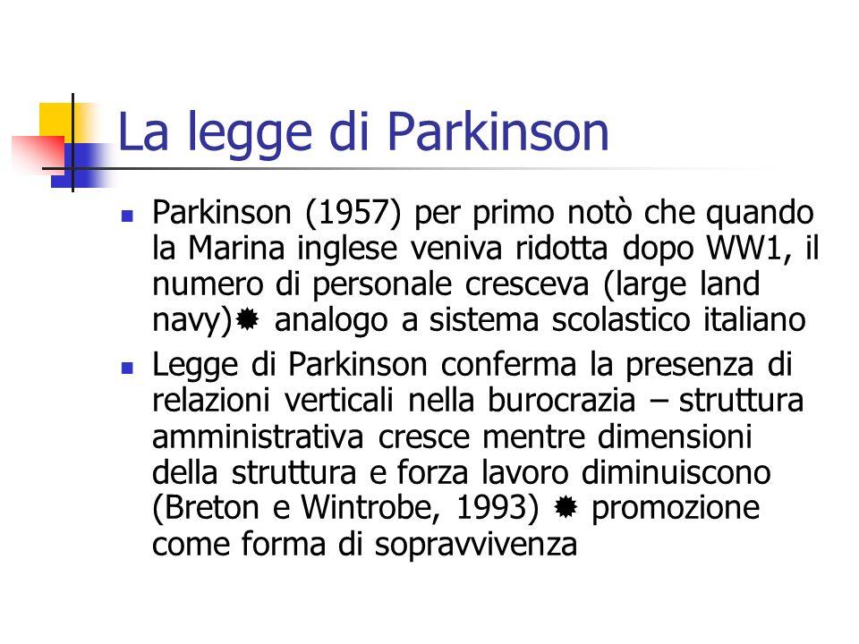 La legge di Parkinson Parkinson (1957) per primo notò che quando la Marina inglese veniva ridotta dopo WW1, il numero di personale cresceva (large lan
