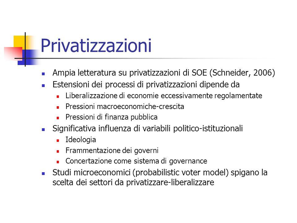 Privatizzazioni Ampia letteratura su privatizzazioni di SOE (Schneider, 2006) Estensioni dei processi di privatizzazioni dipende da Liberalizzazione d