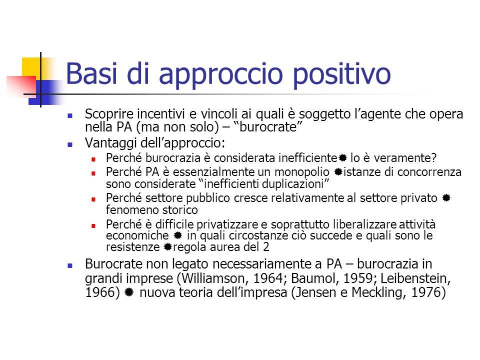 Basi di approccio positivo Scoprire incentivi e vincoli ai quali è soggetto lagente che opera nella PA (ma non solo) – burocrate Vantaggi dellapprocci
