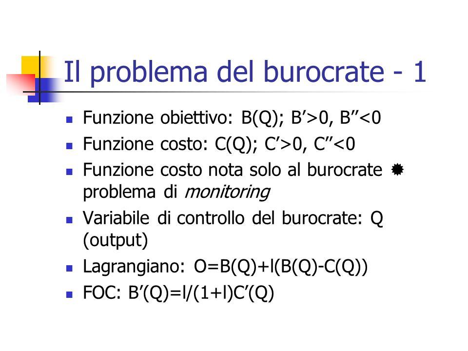 Il problema del burocrate - 1 Funzione obiettivo: B(Q); B>0, B<0 Funzione costo: C(Q); C>0, C<0 Funzione costo nota solo al burocrate problema di moni