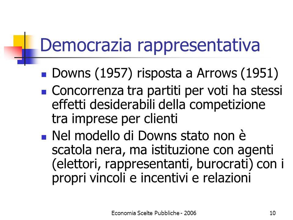 Economia Scelte Pubbliche - 200610 Democrazia rappresentativa Downs (1957) risposta a Arrows (1951) Concorrenza tra partiti per voti ha stessi effetti