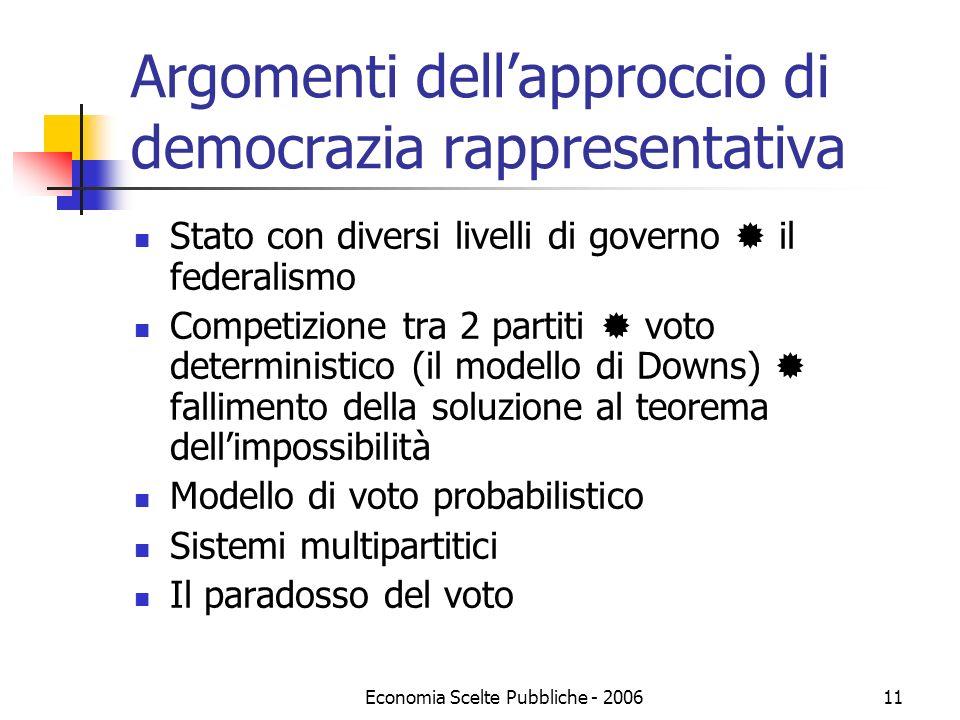 Economia Scelte Pubbliche - 200611 Argomenti dellapproccio di democrazia rappresentativa Stato con diversi livelli di governo il federalismo Competizi