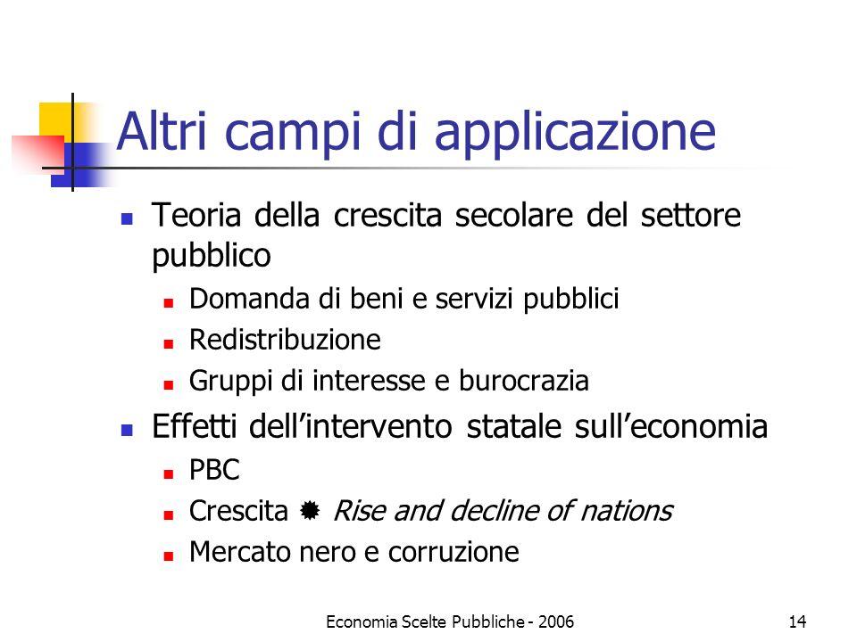 Economia Scelte Pubbliche - 200614 Altri campi di applicazione Teoria della crescita secolare del settore pubblico Domanda di beni e servizi pubblici
