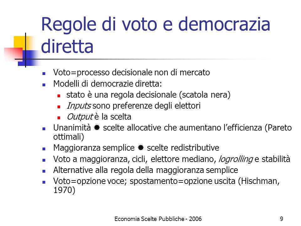 Economia Scelte Pubbliche - 20069 Regole di voto e democrazia diretta Voto=processo decisionale non di mercato Modelli di democrazie diretta: stato è