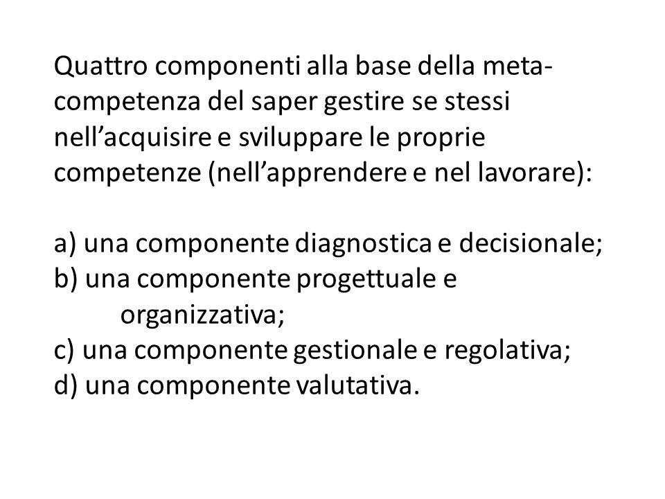 Quattro componenti alla base della meta- competenza del saper gestire se stessi nellacquisire e sviluppare le proprie competenze (nellapprendere e nel lavorare): a) una componente diagnostica e decisionale; b) una componente progettuale e organizzativa; c) una componente gestionale e regolativa; d) una componente valutativa.