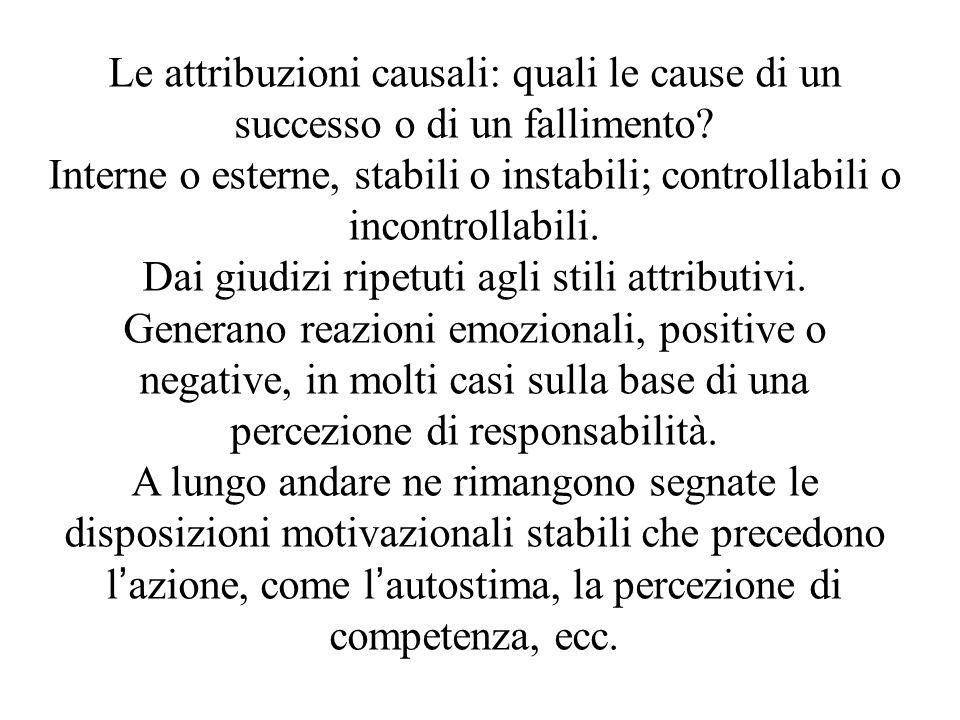 Le attribuzioni causali: quali le cause di un successo o di un fallimento.