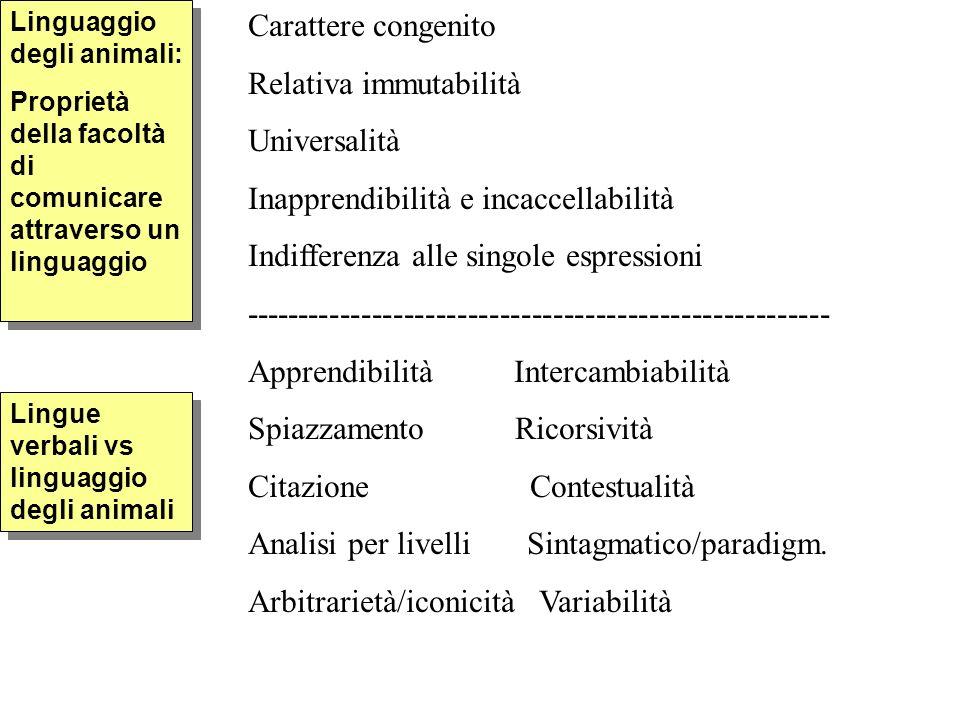 Linguaggio degli animali: Proprietà della facoltà di comunicare attraverso un linguaggio Linguaggio degli animali: Proprietà della facoltà di comunica