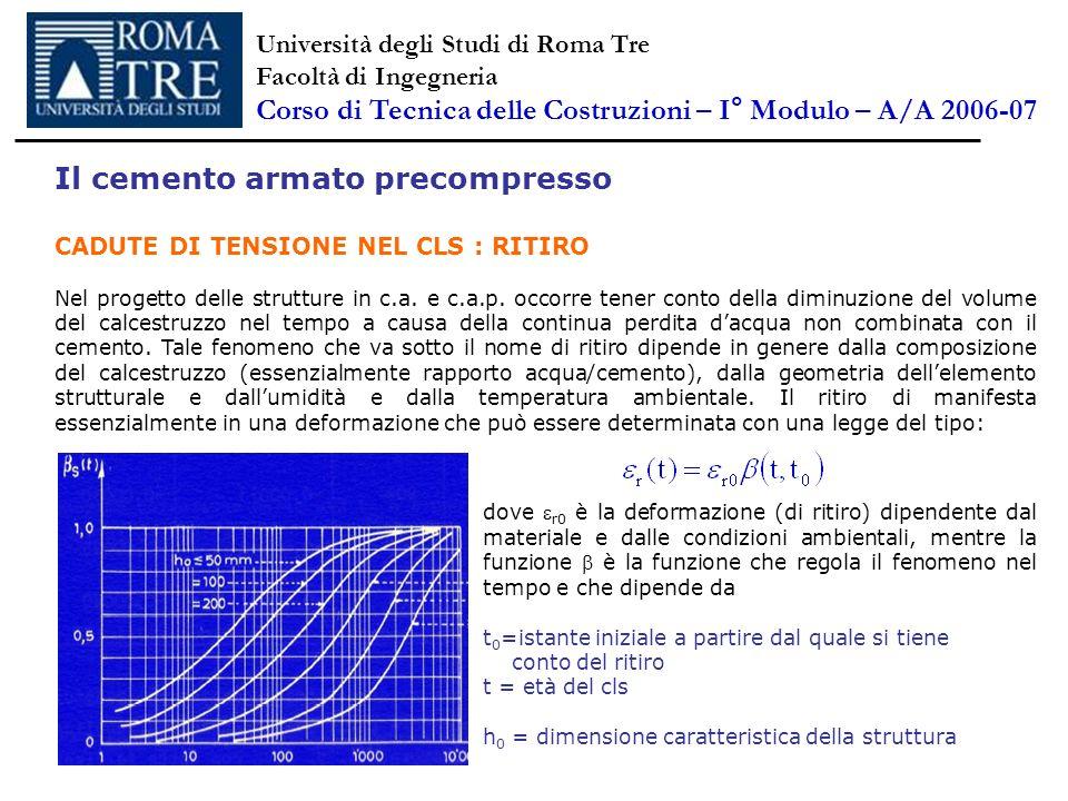Il cemento armato precompresso CADUTE DI TENSIONE NEL CLS : RITIRO Nel progetto delle strutture in c.a. e c.a.p. occorre tener conto della diminuzione