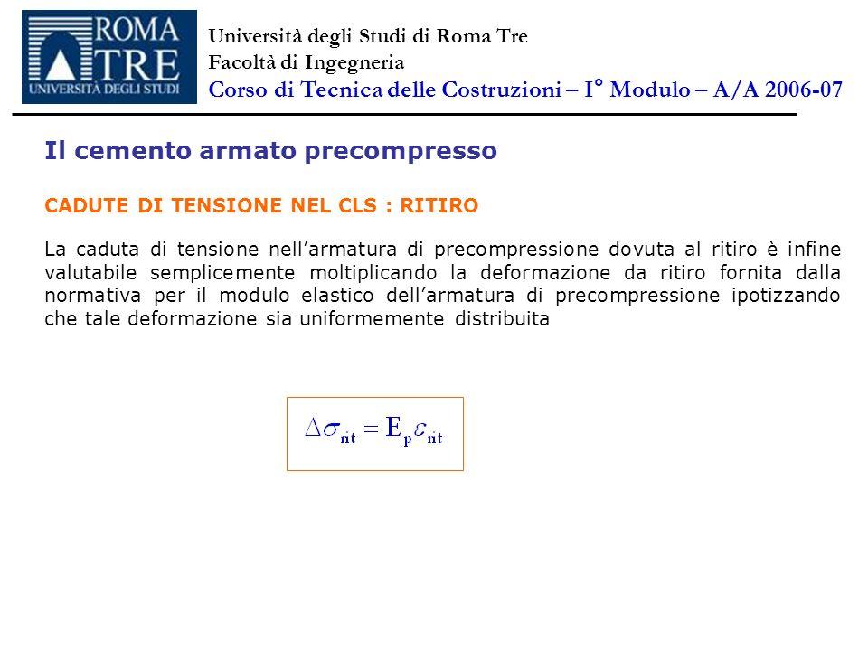 Il cemento armato precompresso CADUTE DI TENSIONE NEL CLS : RITIRO La caduta di tensione nellarmatura di precompressione dovuta al ritiro è infine val