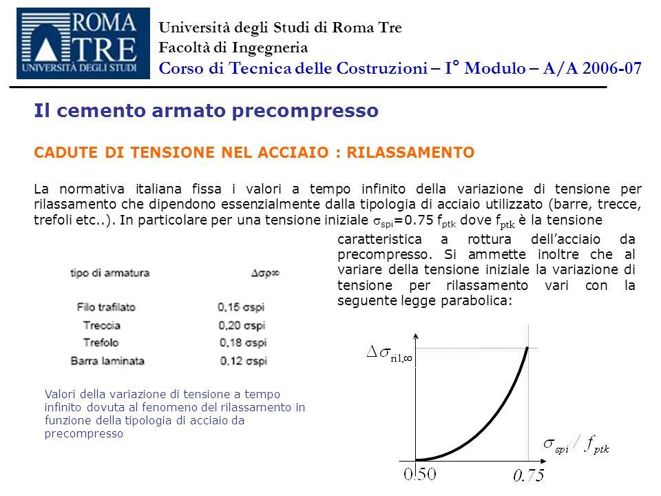 Il cemento armato precompresso CADUTE DI TENSIONE NEL ACCIAIO : RILASSAMENTO La normativa italiana fissa i valori a tempo infinito della variazione di