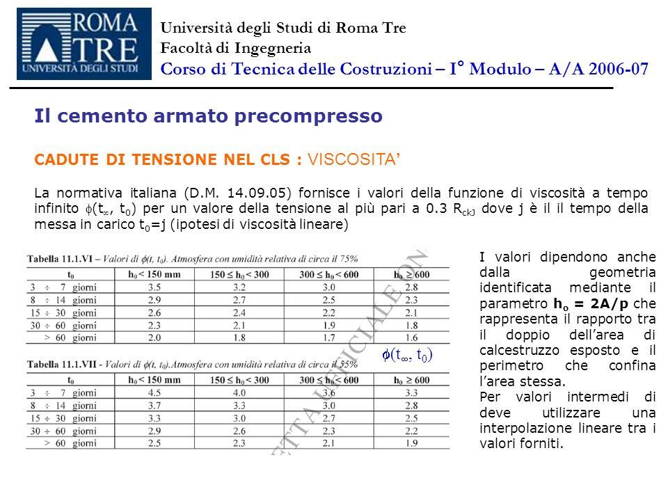 Il cemento armato precompresso CADUTE DI TENSIONE NEL CLS : VISCOSITA La normativa italiana (D.M. 14.09.05) fornisce i valori della funzione di viscos