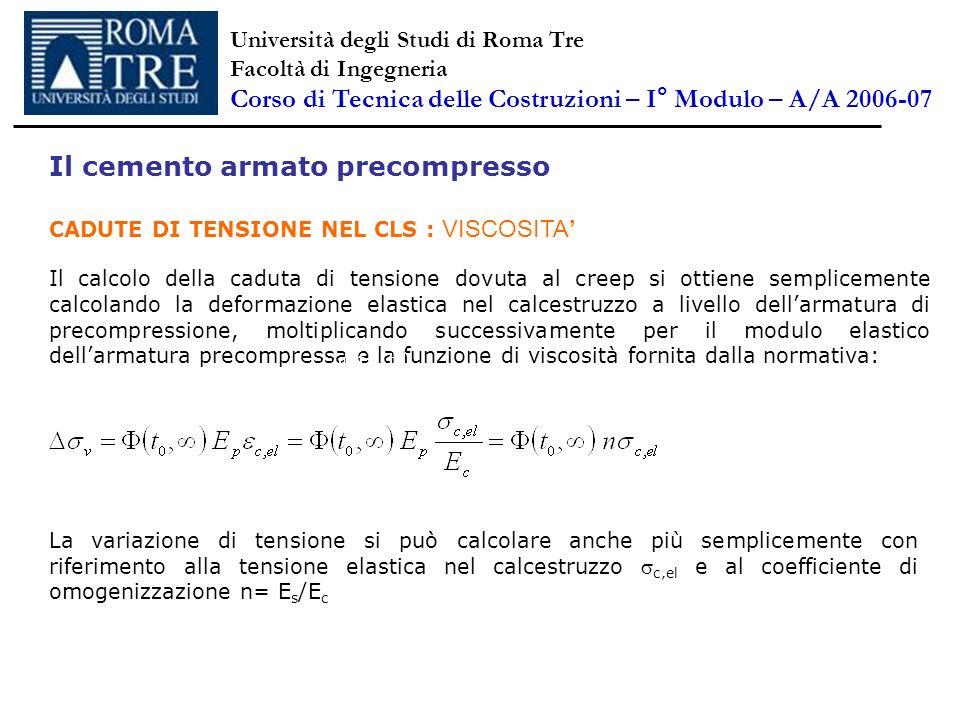 Il cemento armato precompresso CADUTE DI TENSIONE NEL CLS : VISCOSITA Il calcolo della caduta di tensione dovuta al creep si ottiene semplicemente cal