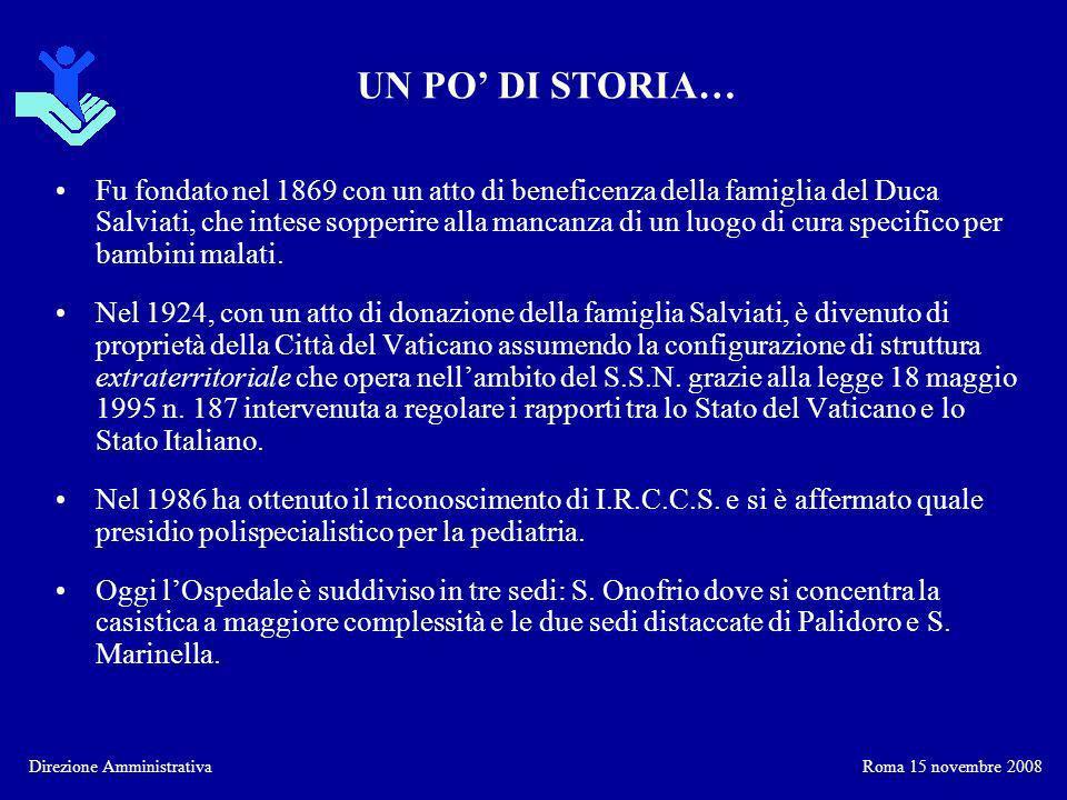 Direzione Amministrativa Piramide decisionale SVILUPPI FUTURI BS BSC Aiuta a monitorare le attività strategiche dellIstituto nel suo complesso Aiuta a monitorare i processi strategici riguardanti le Unità Operative ed i Servizi Roma 15 novembre 2008