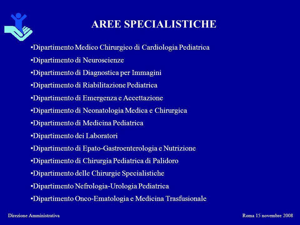 LE ATTIVITA SANITARIE Direzione Amministrativa Ricoveri ordinari Ricoveri diurni medici (Day Hospital) Ricoveri diurni chirurgici (Day Surgery) Riabilitazione Prestazioni ambulatoriali Pronto Soccorso (DEA di II livello) Roma 15 novembre 2008