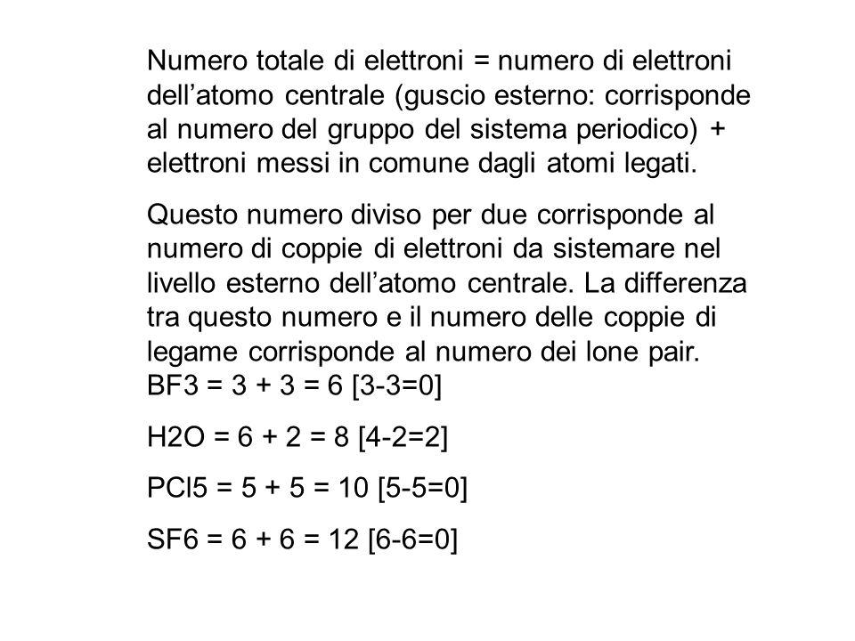 Numero totale di elettroni = numero di elettroni dellatomo centrale (guscio esterno: corrisponde al numero del gruppo del sistema periodico) + elettroni messi in comune dagli atomi legati.