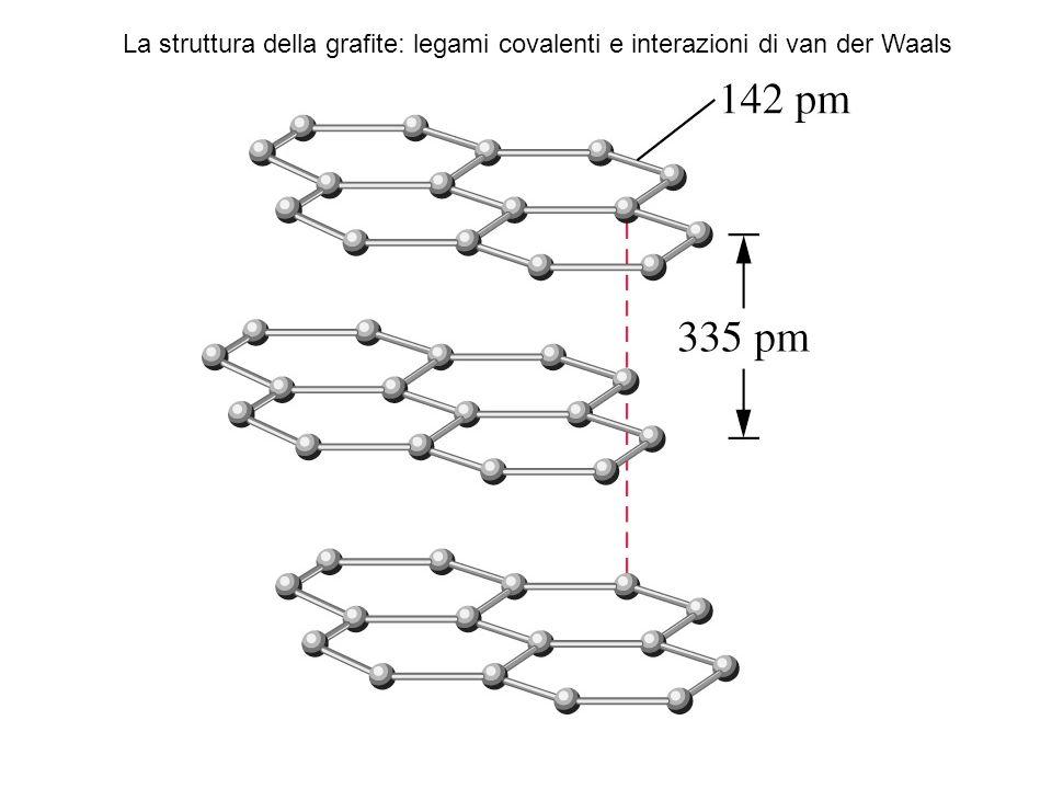 La struttura della grafite: legami covalenti e interazioni di van der Waals