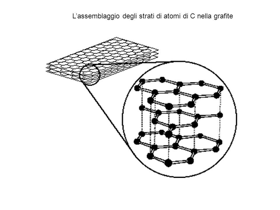 Lassemblaggio degli strati di atomi di C nella grafite