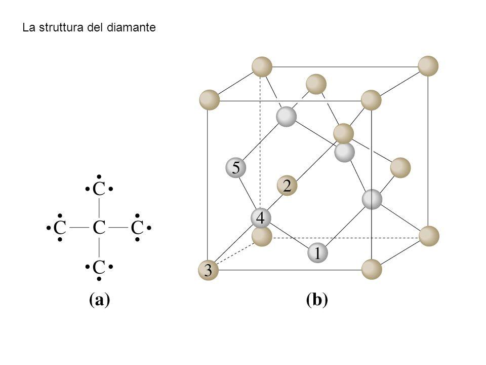 La struttura del diamante