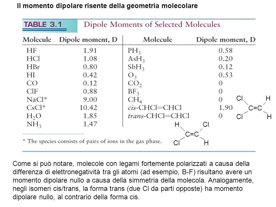 Come si può notare, molecole con legami fortemente polarizzati a causa della differenza di elettronegatività tra gli atomi (ad esempio, B-F) risultano avere un momento dipolare nullo a causa della simmetria della molecola.
