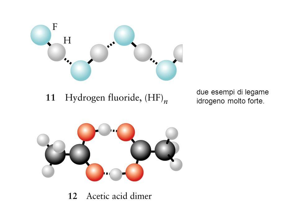 due esempi di legame idrogeno molto forte.