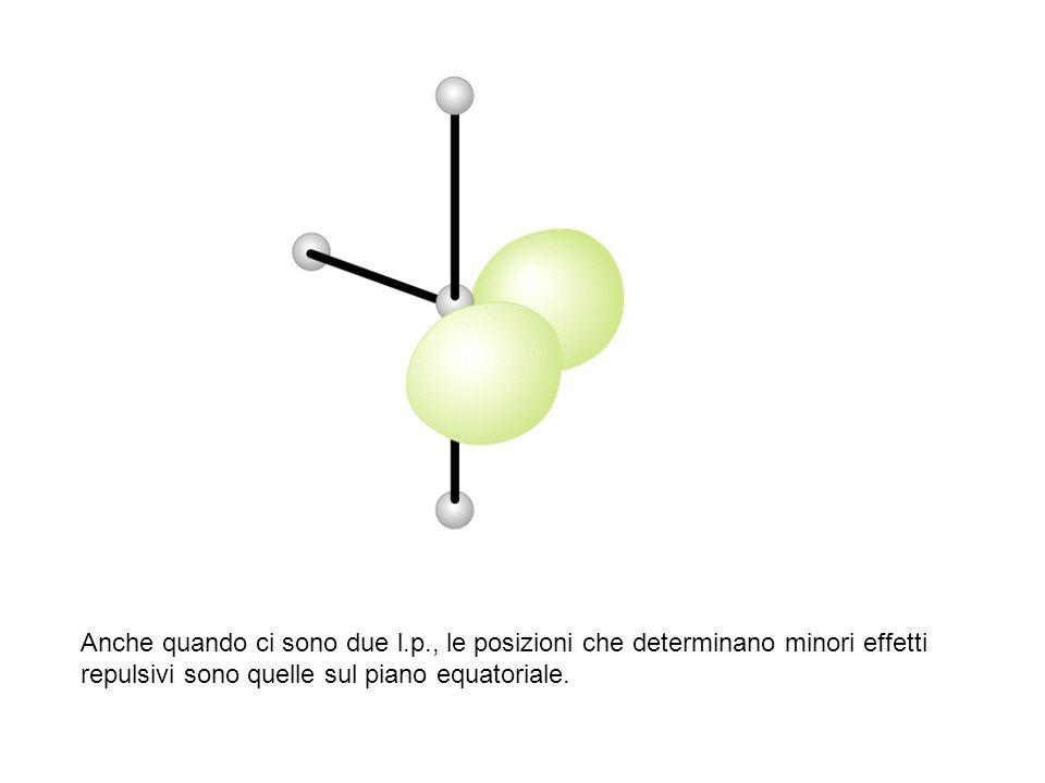 Anche quando ci sono due l.p., le posizioni che determinano minori effetti repulsivi sono quelle sul piano equatoriale.