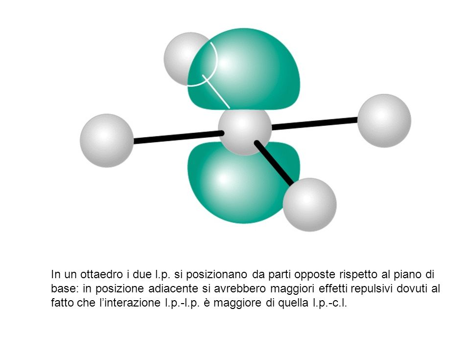 In un ottaedro i due l.p. si posizionano da parti opposte rispetto al piano di base: in posizione adiacente si avrebbero maggiori effetti repulsivi do