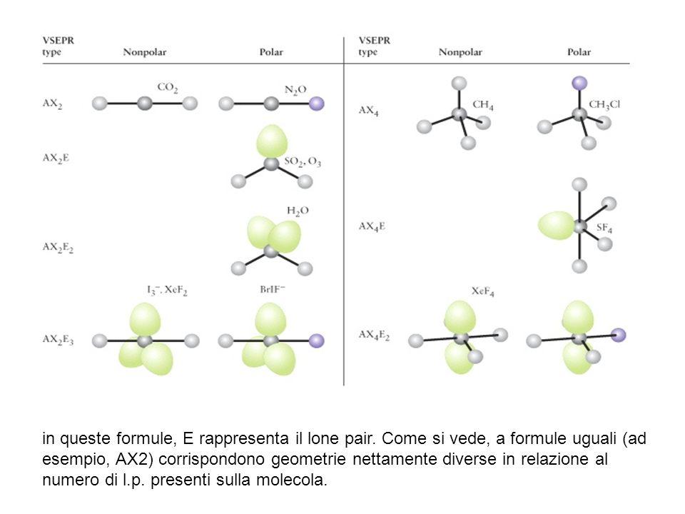 in queste formule, E rappresenta il lone pair. Come si vede, a formule uguali (ad esempio, AX2) corrispondono geometrie nettamente diverse in relazion