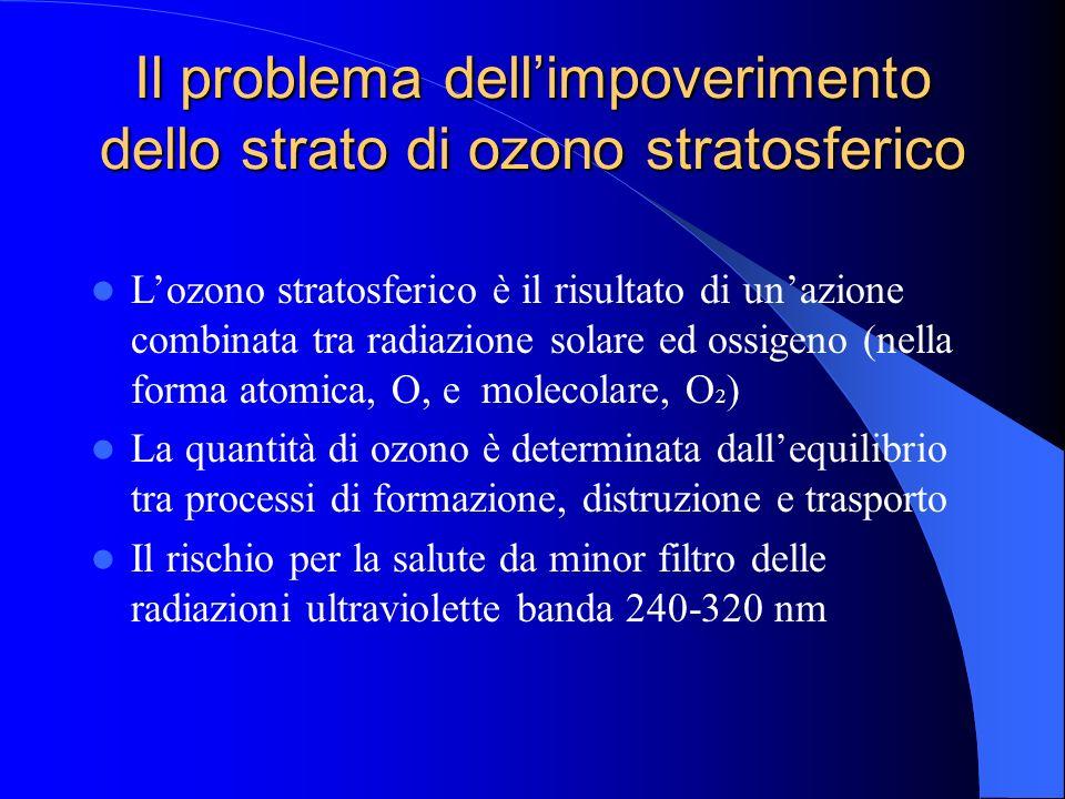 Il problema dellimpoverimento dello strato di ozono stratosferico Lozono stratosferico è il risultato di unazione combinata tra radiazione solare ed o