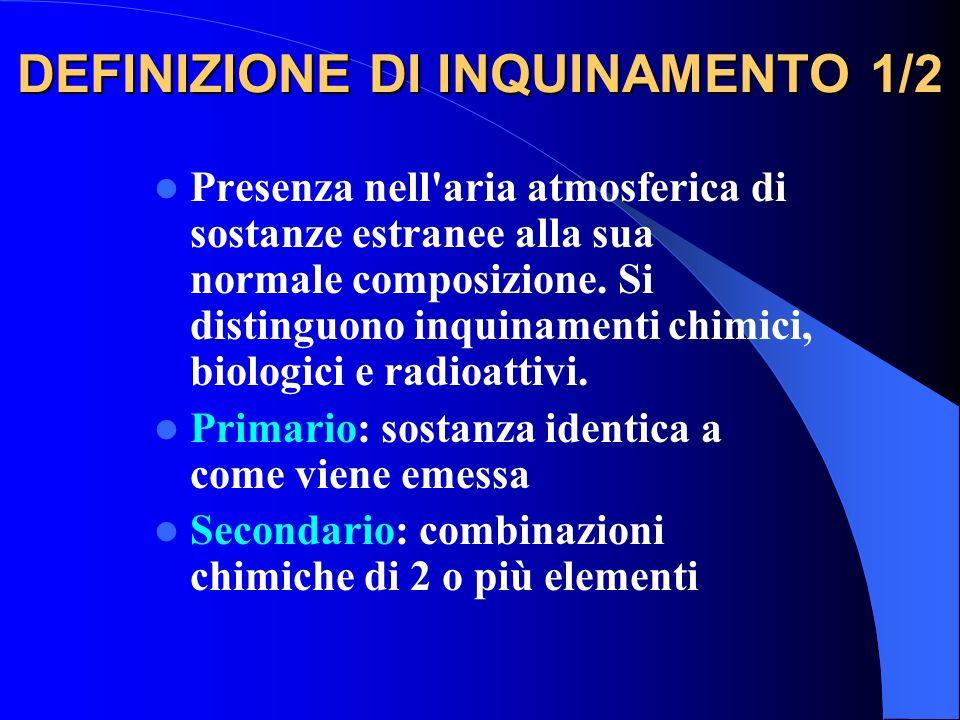 DEFINIZIONE DI INQUINAMENTO 1/2 Presenza nell'aria atmosferica di sostanze estranee alla sua normale composizione. Si distinguono inquinamenti chimici