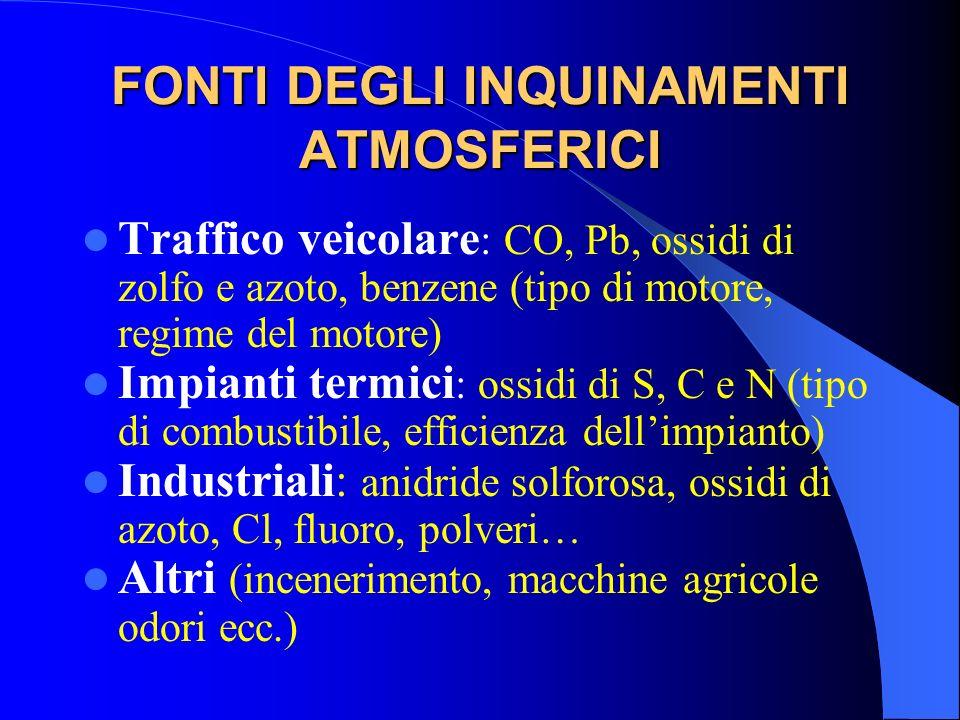 FONTI DEGLI INQUINAMENTI ATMOSFERICI Traffico veicolare : CO, Pb, ossidi di zolfo e azoto, benzene (tipo di motore, regime del motore) Impianti termic
