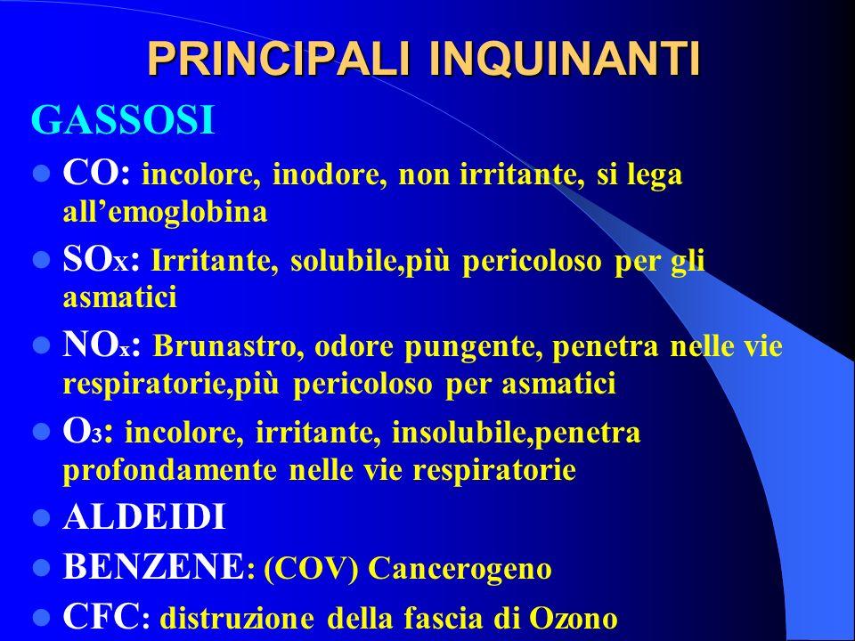 PRINCIPALI INQUINANTI GASSOSI CO: incolore, inodore, non irritante, si lega allemoglobina SO X : Irritante, solubile,più pericoloso per gli asmatici N
