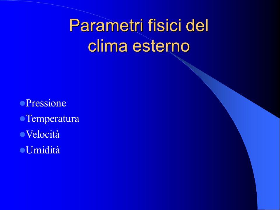 Parametri fisici del clima esterno Pressione Temperatura Velocità Umidità