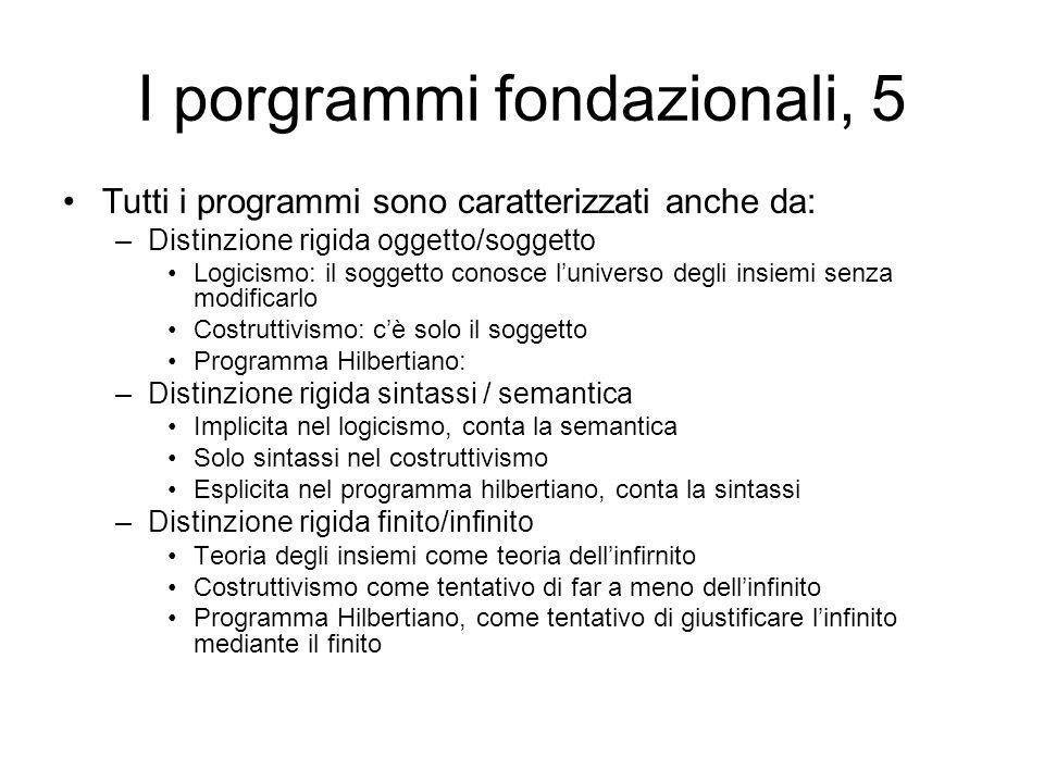 I porgrammi fondazionali, 5 Tutti i programmi sono caratterizzati anche da: –Distinzione rigida oggetto/soggetto Logicismo: il soggetto conosce lunive