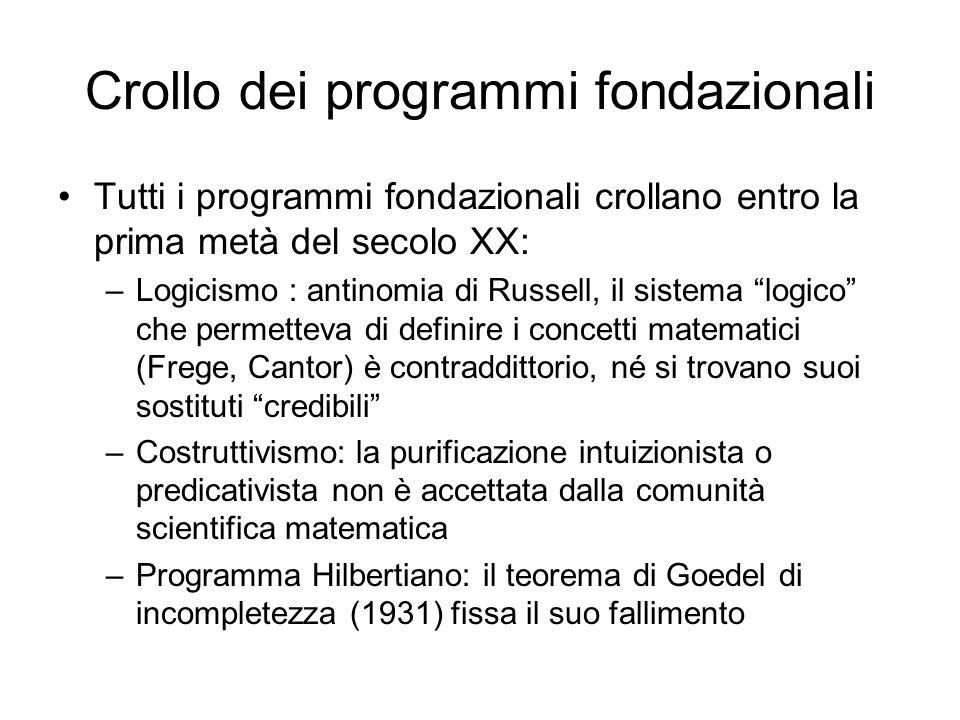 Crollo dei programmi fondazionali Tutti i programmi fondazionali crollano entro la prima metà del secolo XX: –Logicismo : antinomia di Russell, il sis