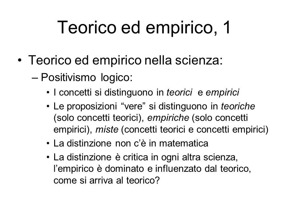 Teorico ed empirico, 1 Teorico ed empirico nella scienza: –Positivismo logico: I concetti si distinguono in teorici e empirici Le proposizioni vere si