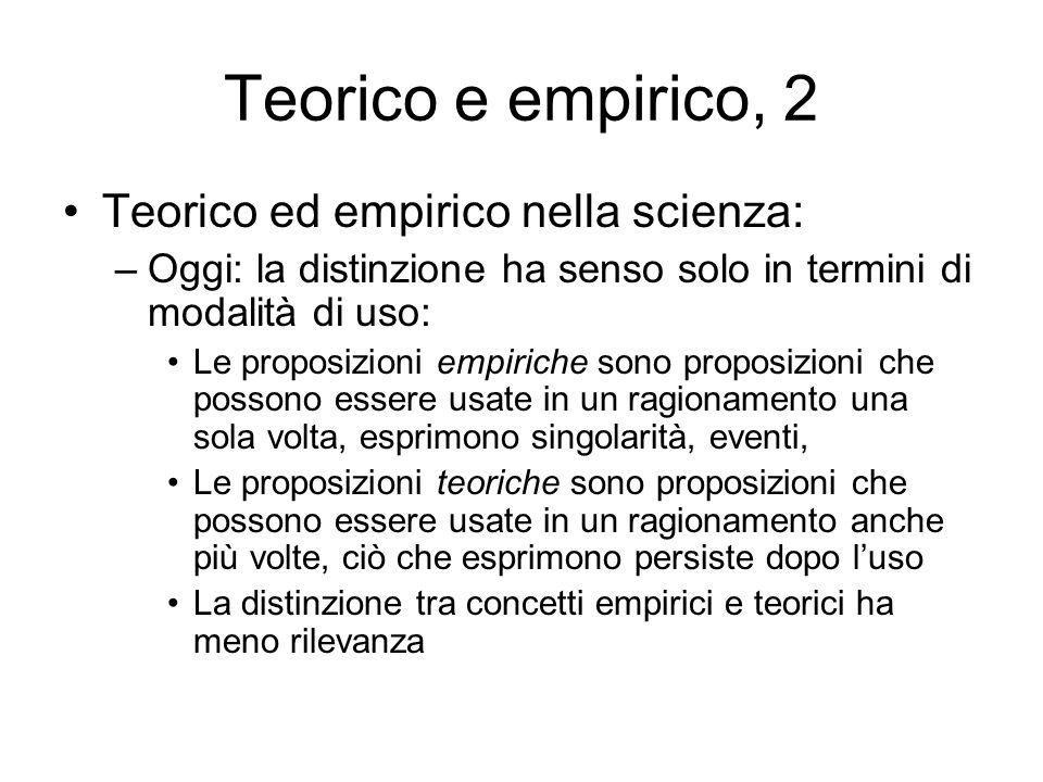 Teorico e empirico, 2 Teorico ed empirico nella scienza: –Oggi: la distinzione ha senso solo in termini di modalità di uso: Le proposizioni empiriche