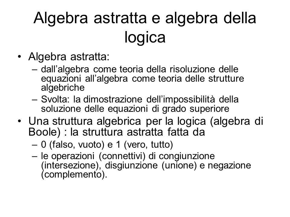 Algebra astratta e algebra della logica Algebra astratta: –dallalgebra come teoria della risoluzione delle equazioni allalgebra come teoria delle stru